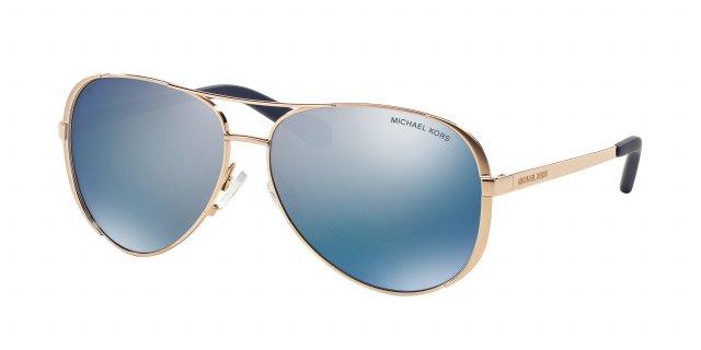 f9832bce1 Viete, ako si vybrať kvalitné slnečné okuliare? Poradíme vám | MOLOKO